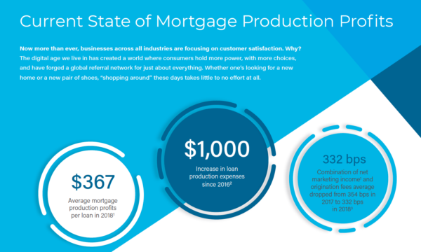 The Digital Mortgage is Still a Mirage
